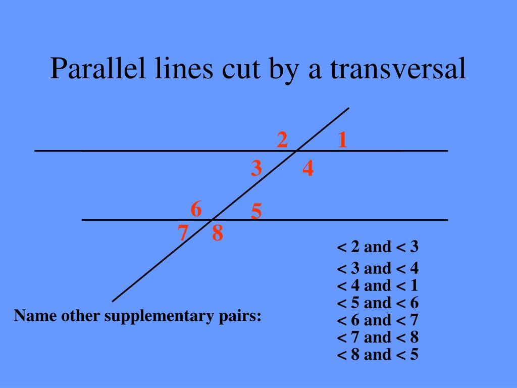Cut By A Transversal Angles Worksheet