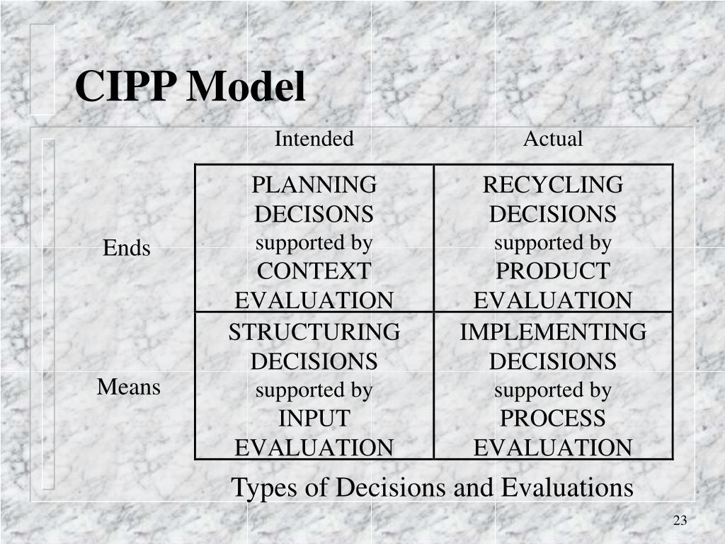 Daniel Stufflebeam Cipp Evaluation Model