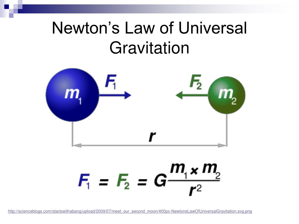 The Law Of Universal Gravitation Worksheet