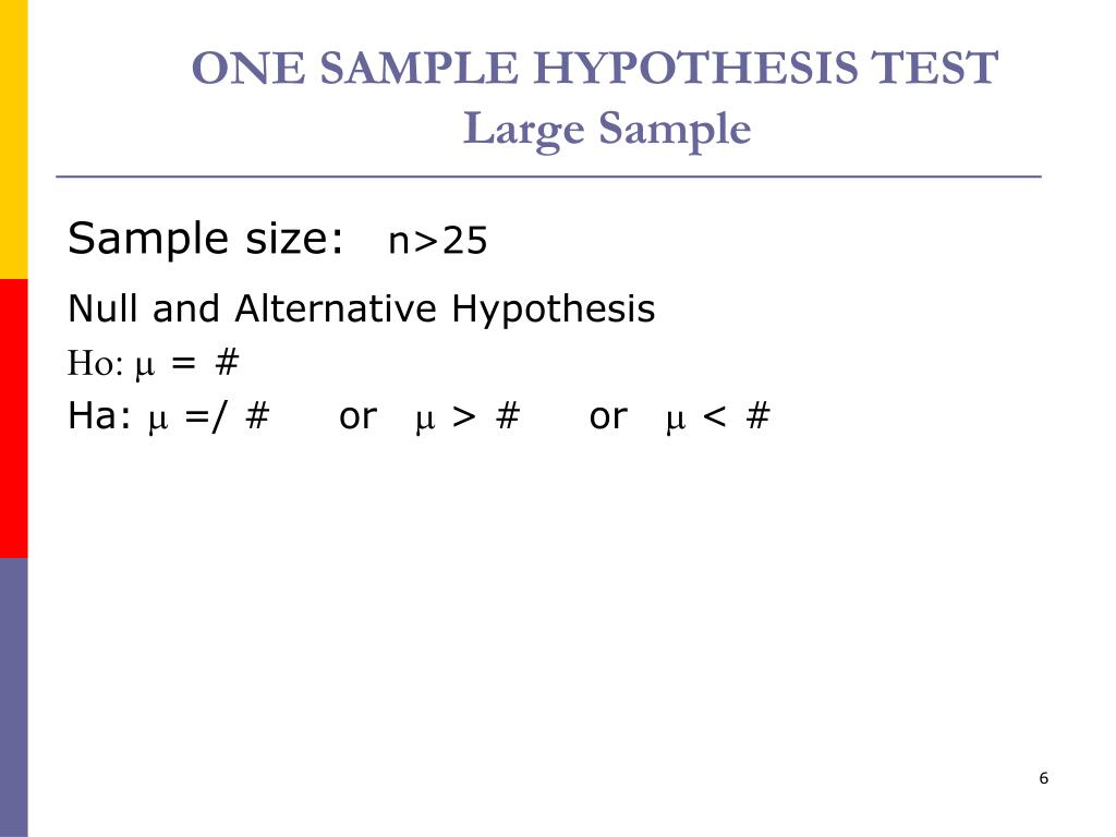 Hypothesis Testing Examples