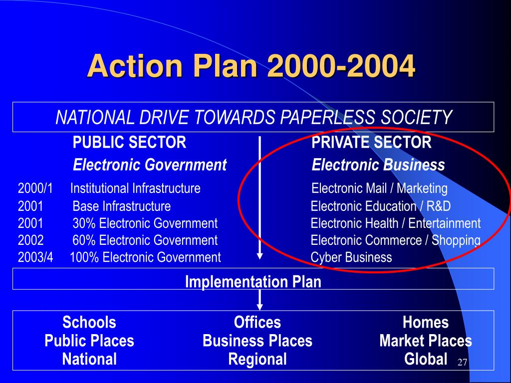 Private Security Act 2004