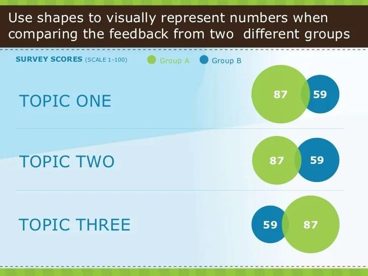 Infographic Ideas infographic survey powerpoint template : Powerpoint Survey Template. 009 powerpoint tastic template survey ...