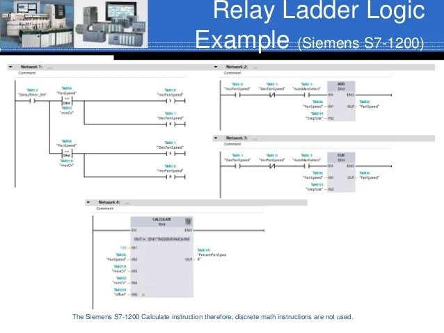 01 introduction to_plcpac_rev01_fa16