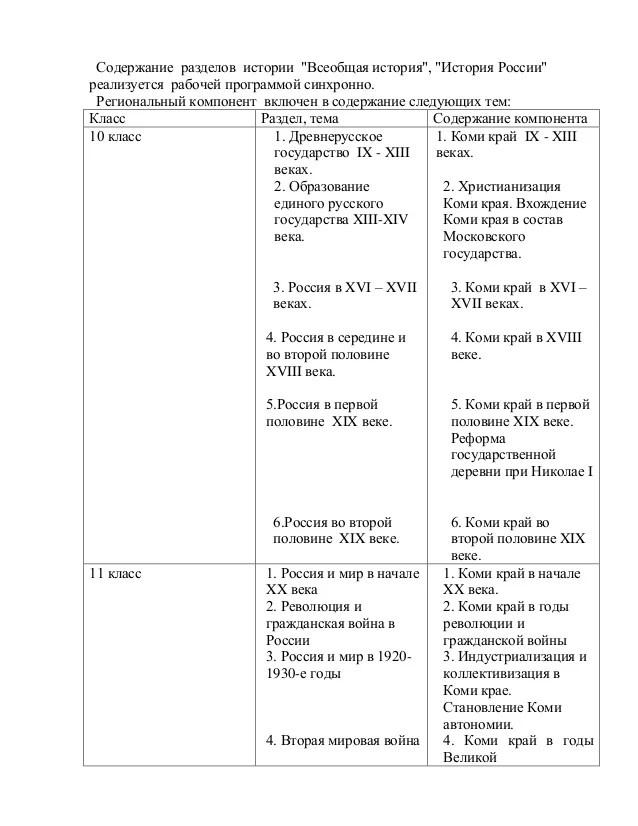 таблица по истории 7 класса