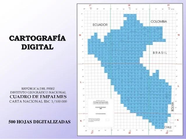 Cartografia Peruana