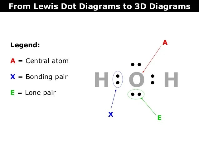 08 lewis dot diagrams to 3 d diagrams