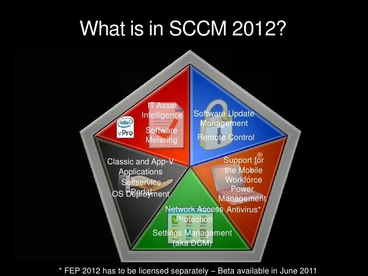 System Center Configuration Manager 2012 Overview