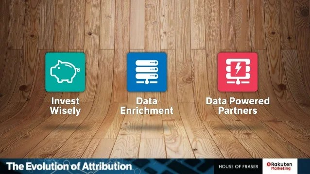 The Evolution Of Attribution With Seth