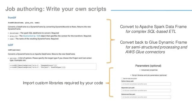 Aws Glue Job Parameters Example