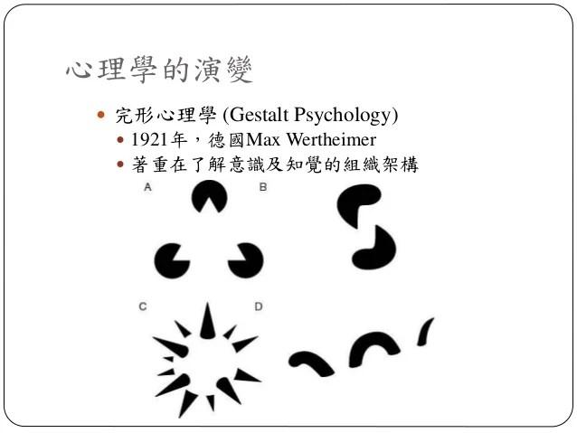 0928心理學史簡介