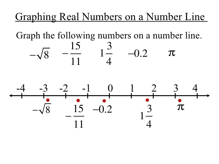 Numbers Non Example Decimals