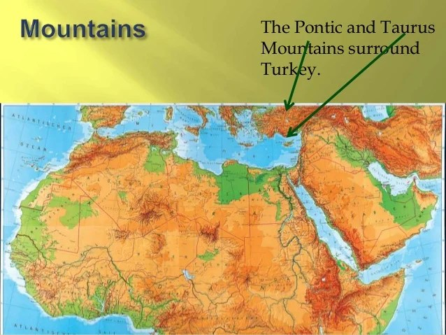 Pontic Mountains Location