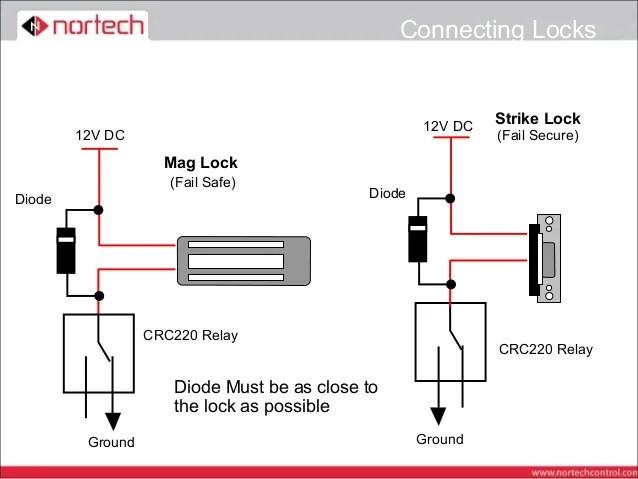 Door Relay Wiring & Wiring Diagram Sc 1 St CyberData