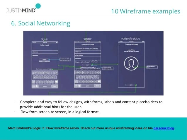 10 inspiring web and mobile wireframe and prototype examples 10 Wireframe examples  7