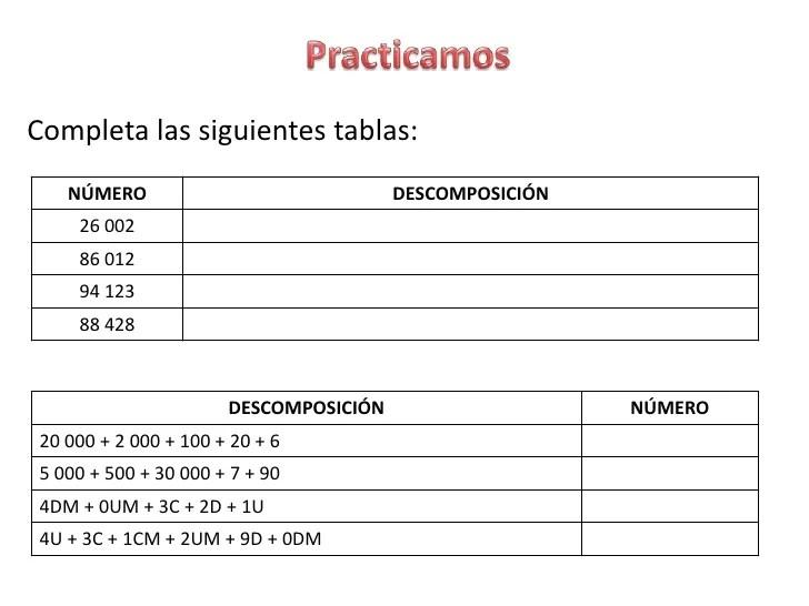 Completa las siguientes tablas: NÚMERO DESCOMPOSICIÓN 26 002 86 012 94 123 ...