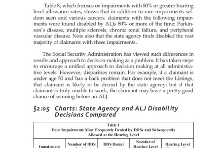 Sample doctor s letter for social security disability free a guide to social security disability insurance ssdi kindly care criteria for ssdi eligibility doctor letter template free sample example format download fandeluxe Gallery