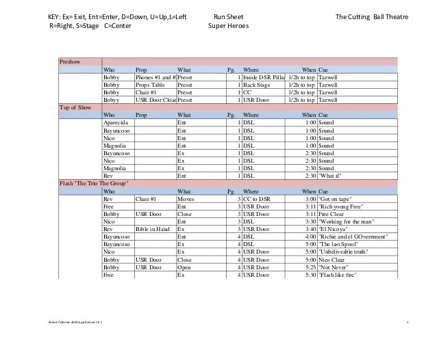 Function Sheet Template
