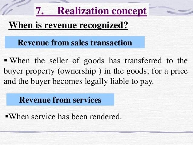 Image result for Revenue Recognition (Realisation) Concept