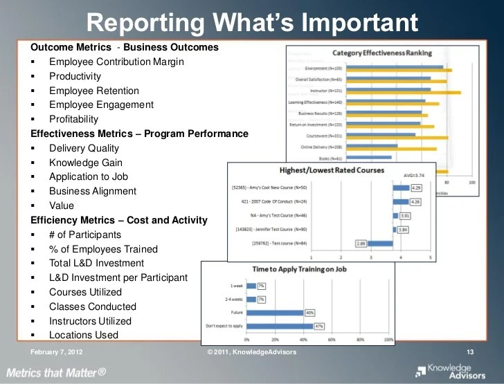 reporting talent development metrics to executives