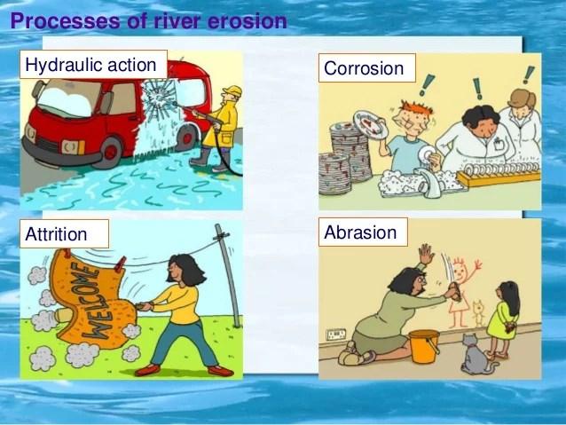 2 Weathering Erosion And Mass Movement