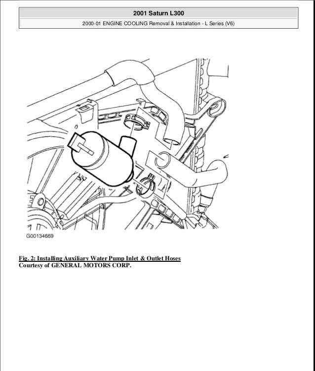 Browse 2001 Saturn L200 Engine Diagram Wiring Diagram
