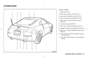 350z Fuse Diagram  Wiring Diagram