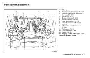 2004 Nissan Frontier Engine Diagram Wiring Diagram Amazing Wiring Diagram Collections