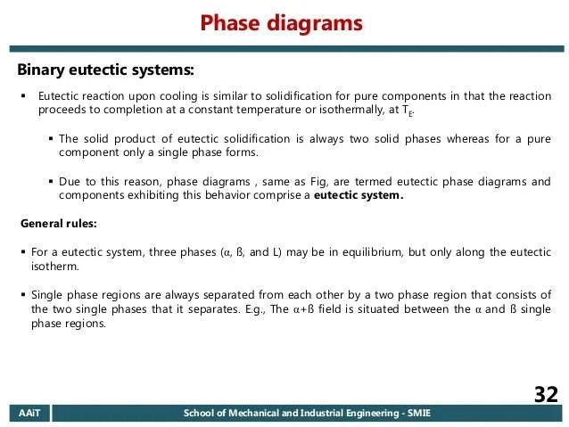 2006 EC aait materials i regular chapter 6 introduction