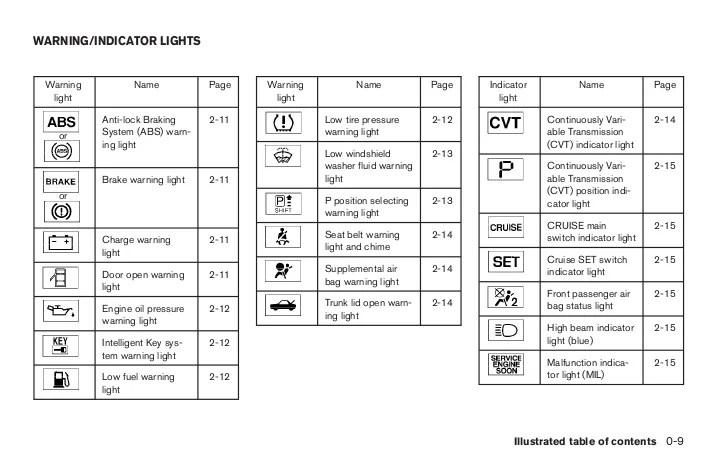2011 altima owners manual daily instruction manual guides u2022 rh testingwordpress co 2012 altima owners manual 2011 altima service manual