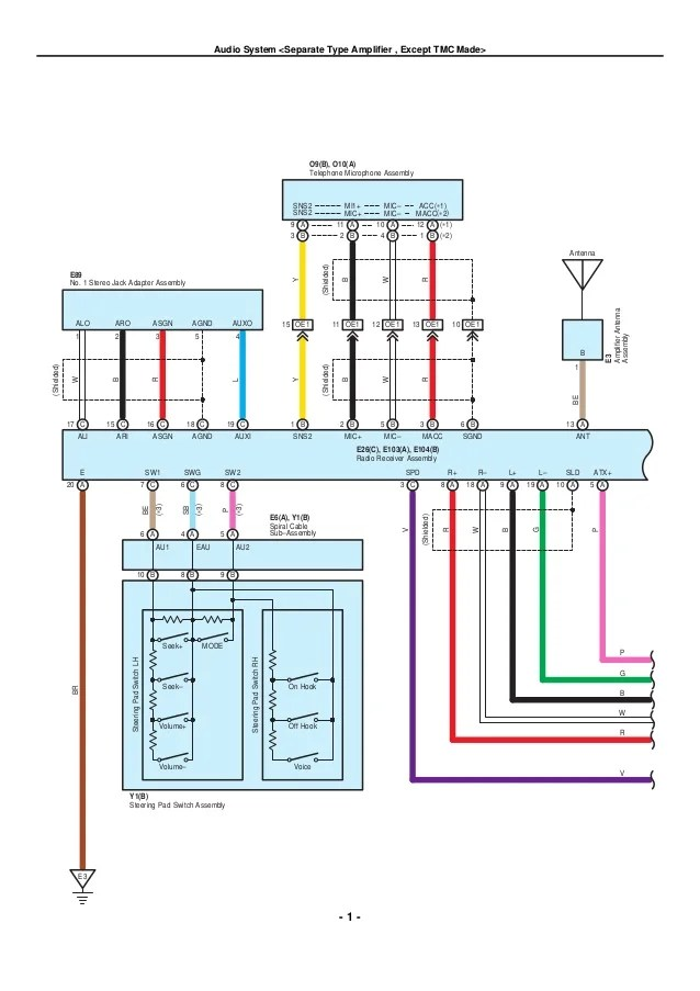 Awesome 1995 Mustang Radio Wiring Diagram Sketch - Wiring Ideas For ...