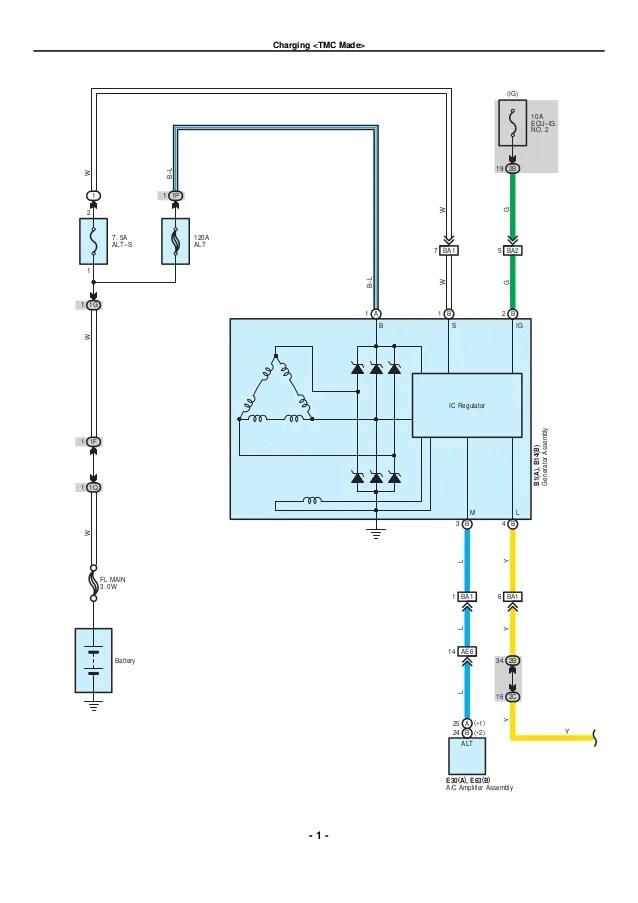 Wiring Diagram Toyota Innova Efcaviation