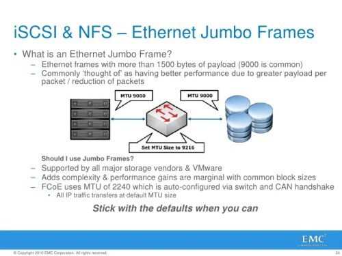 Vmware Iscsi Jumbo Frames Performance | lajulak.org