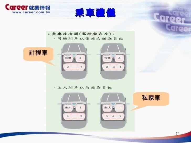 20110608 職場禮儀(臺中技術學院)