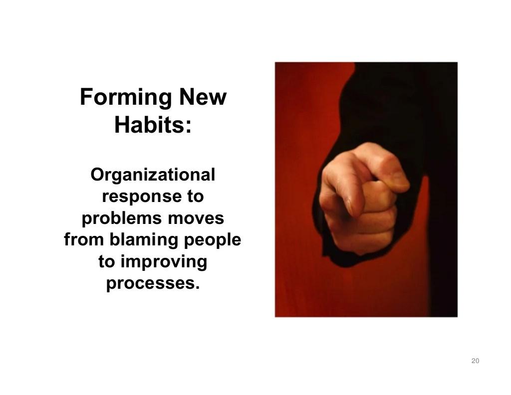 Forming New Habits Organizational Response