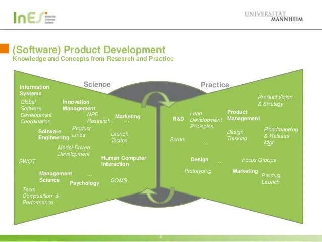 Psychology Software Practice Management