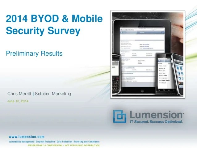 Mobile Security Survey