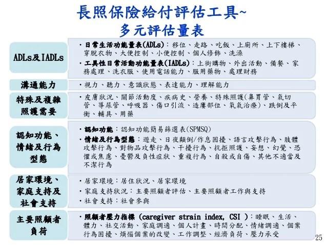李玉春次長出席「臺灣社會福利學會-長期照顧之錢從哪裡來」論壇簡報