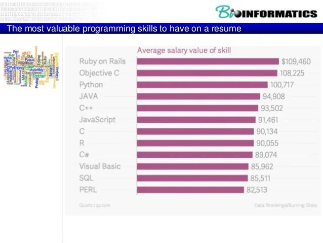 Resume Parsing Python  what is resume parsing best applicant