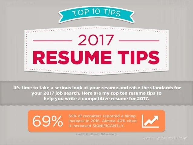 Top 10 Resume Tips 2013. 2017 resume tips top 10 resume tips for ...