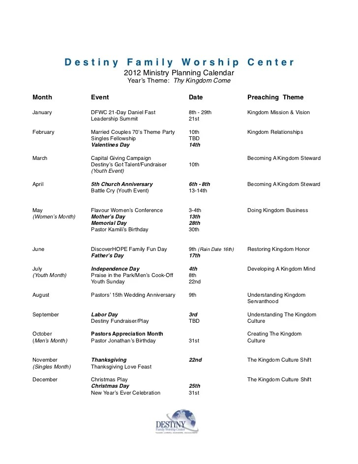 21 Day Fasting And Prayer Guide 2012