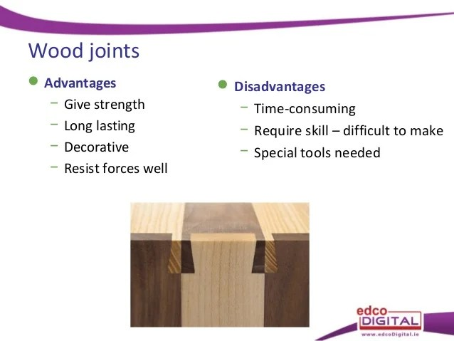 Image Result For Types Of Tongue And Groove Joints