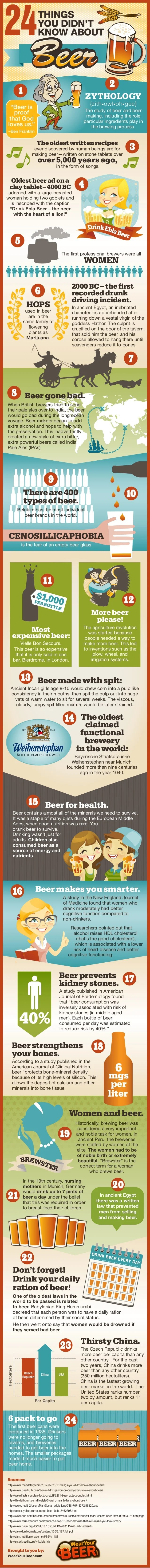 24 Things You Didn't Know About Beer - INFOGRAPHIC