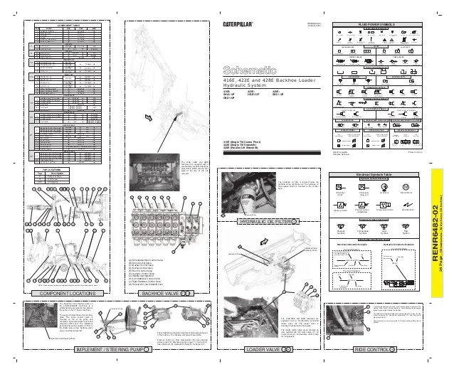 CASE SV185 MANUAL  Auto Electrical Wiring Diagram