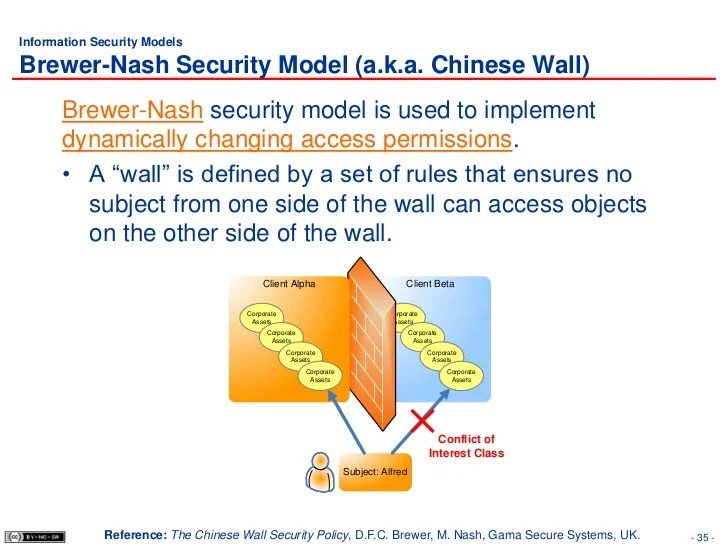 Database Security Policies