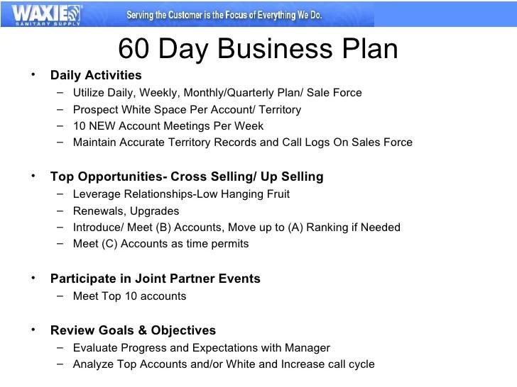 Restaurant business plan template free