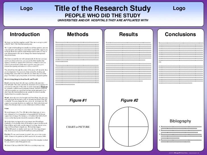Tri Fold Presentation Board Examples