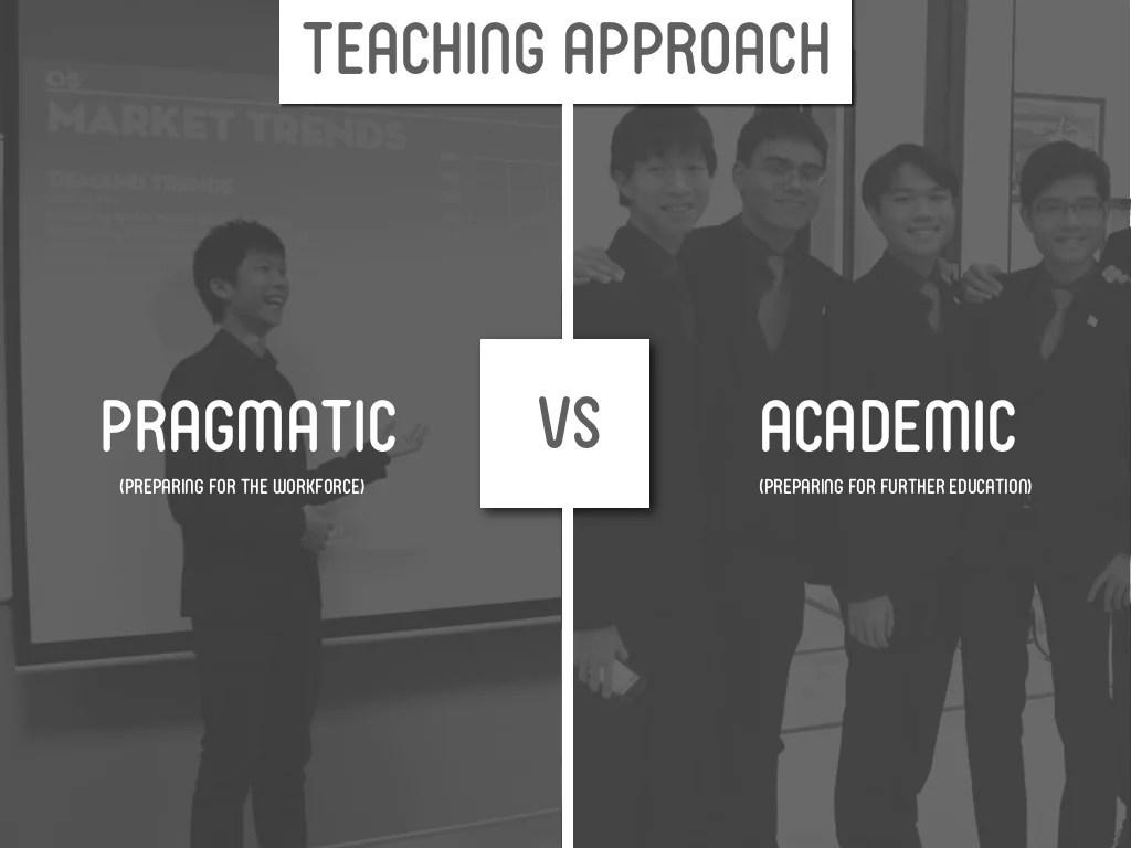 Teaching Approachpragmatic Vs Academic Preparing For