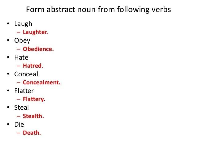 Laugh Third Form Verb