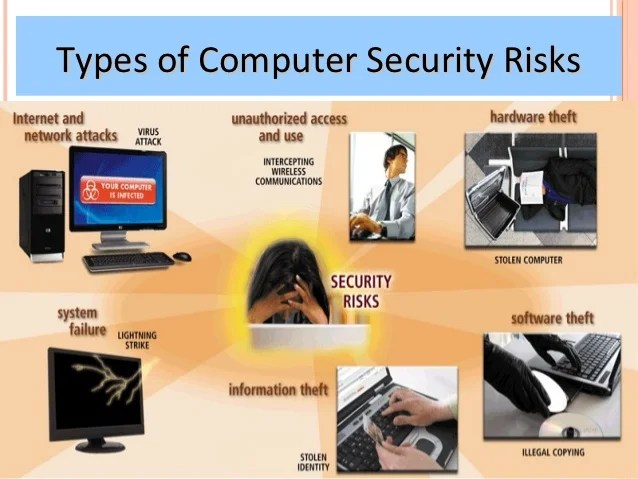 Different Kinds Security