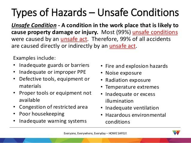 Examples Unsafe Acts Workplace